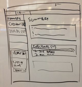 A whiteboard sketch of a proposed design for the account summary