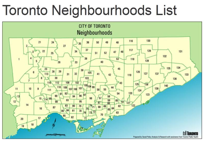 Neighbourhood list