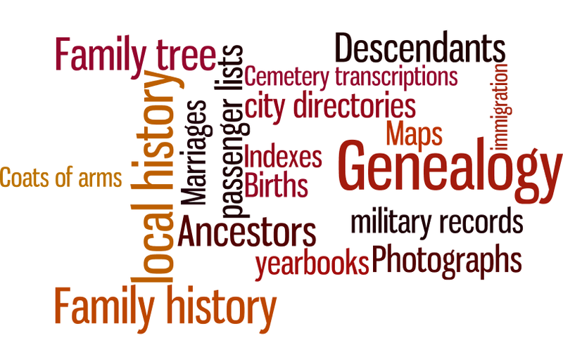Genealolgy wordle -4