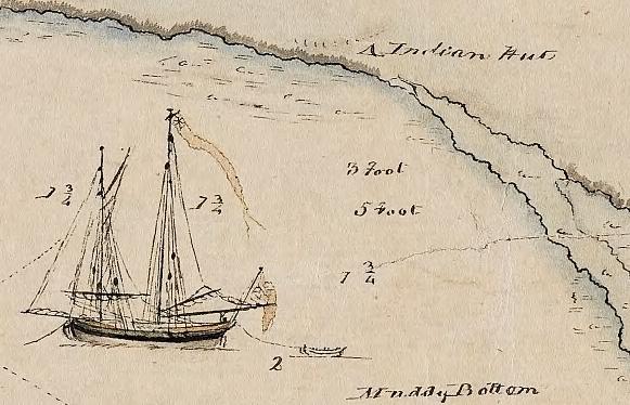 Plan of Harbour 1792