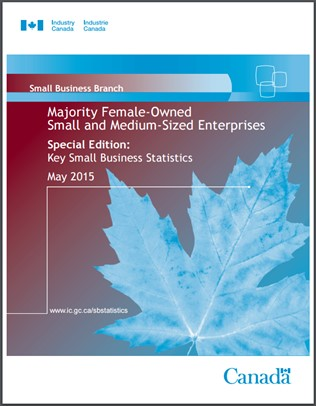 Majority Female-Owned Small and Medium-Sized Enterprises