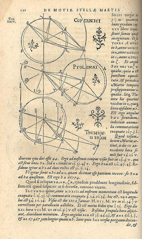 Page 132 from Johannes Kepler's Astronomia Nova showing diagrams of the three models of planetary motion prior to Kepler.