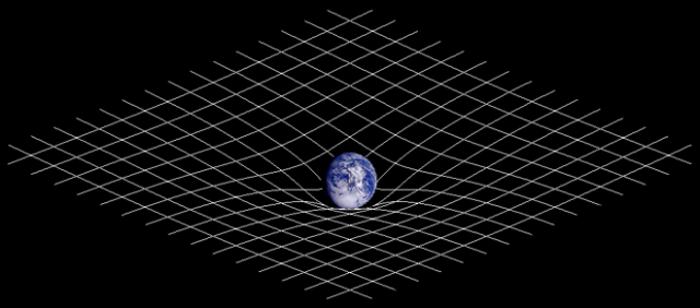 Spacetime curvature rendition