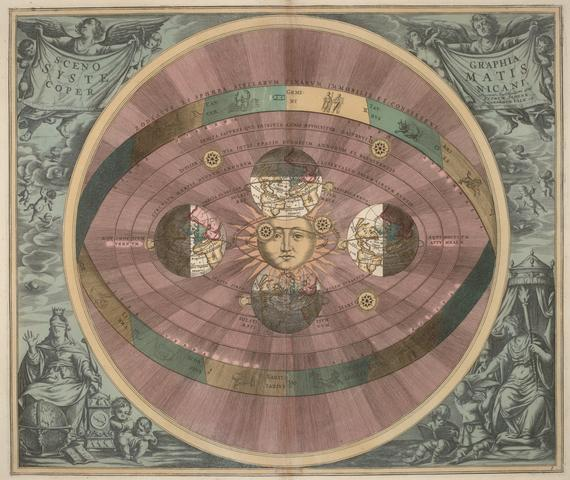 Heliocentric model depiction from the 17th century
