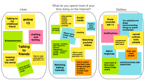 Jamboard Activity on Relationship with Tech